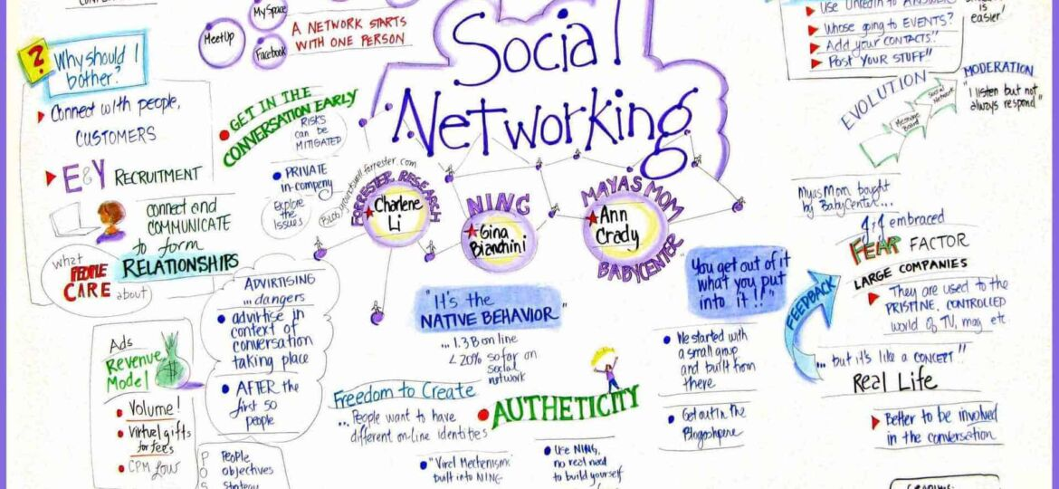 women_social_networking_web